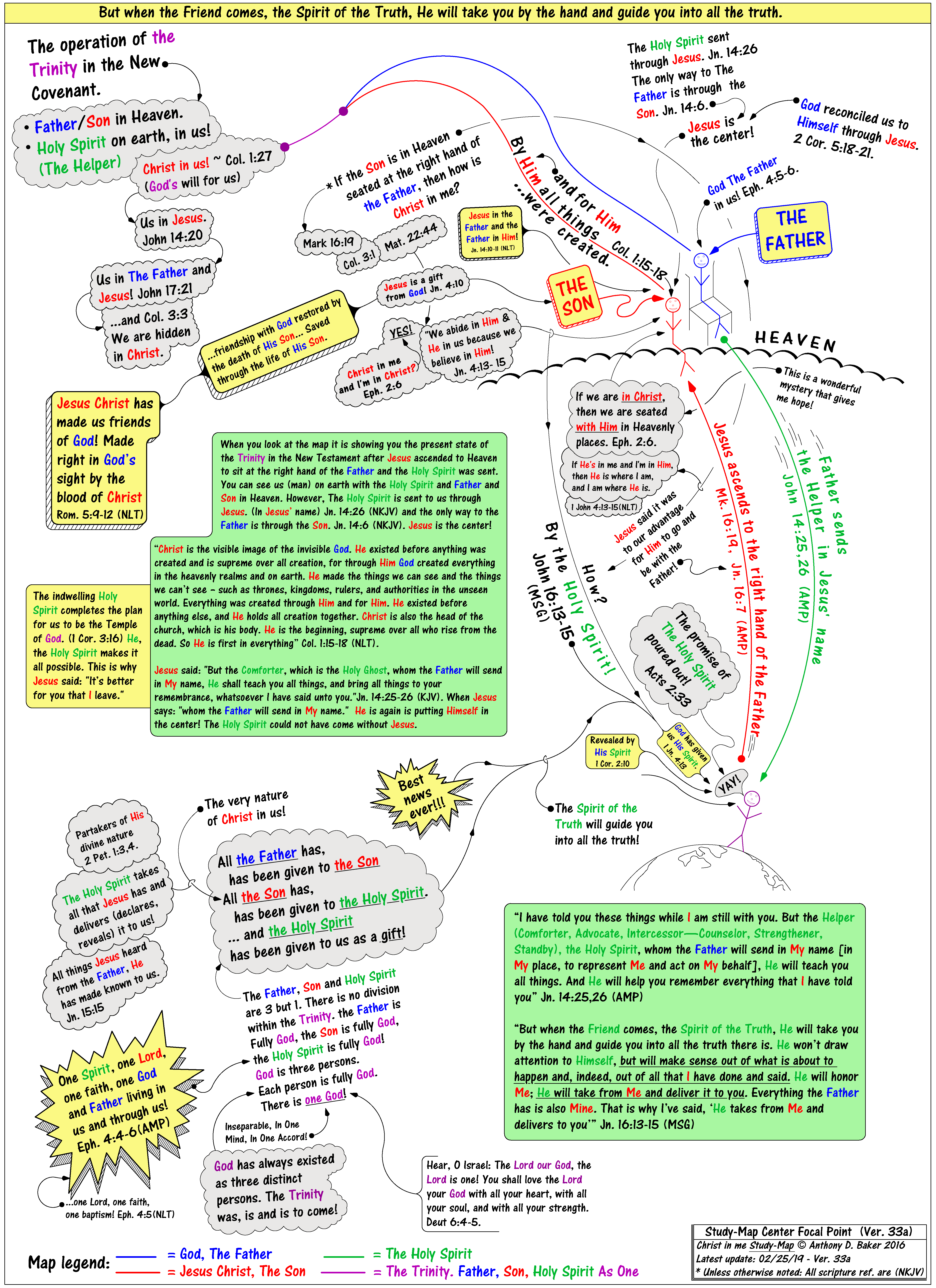 graphic relating to Who I Am in Christ Printable named Christ inside Yourself (Beneficial Information) Exploration Map A movement chart toward residing