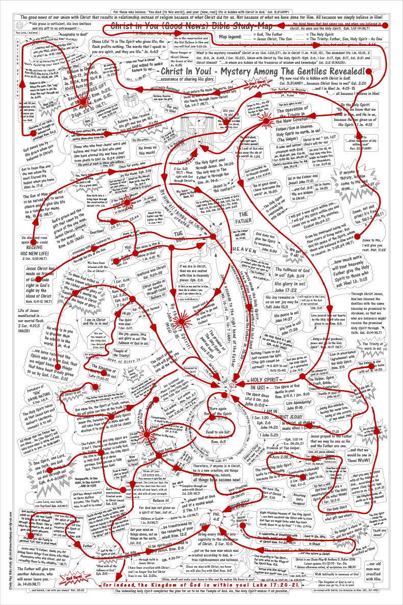 The Good News Bible Study Map flow chart guide 51e.png